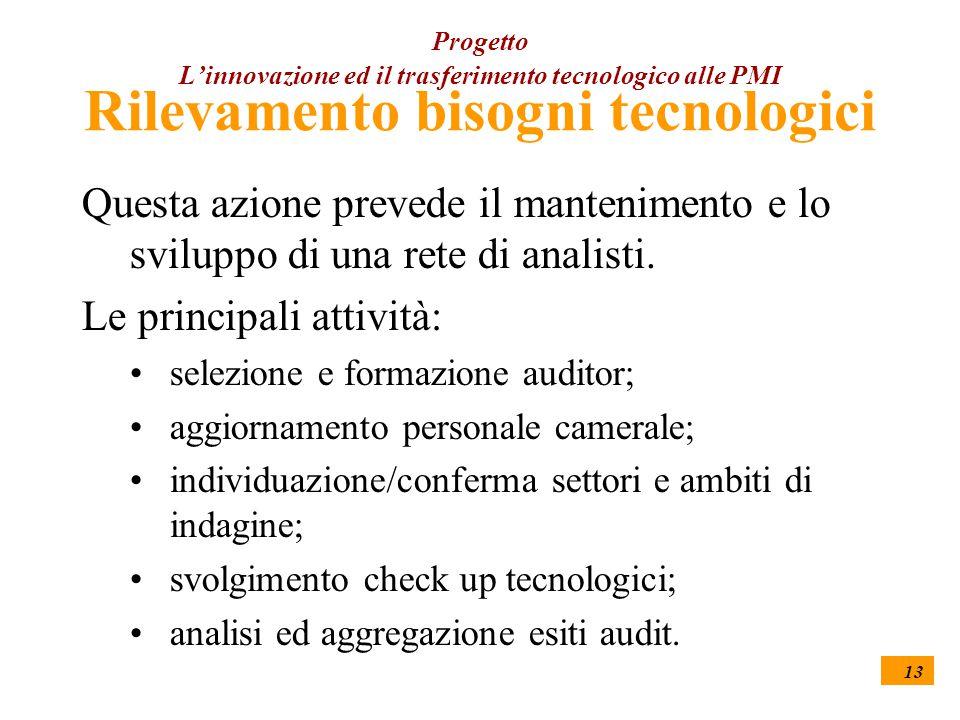 13 Progetto L'innovazione ed il trasferimento tecnologico alle PMI Rilevamento bisogni tecnologici Questa azione prevede il mantenimento e lo sviluppo