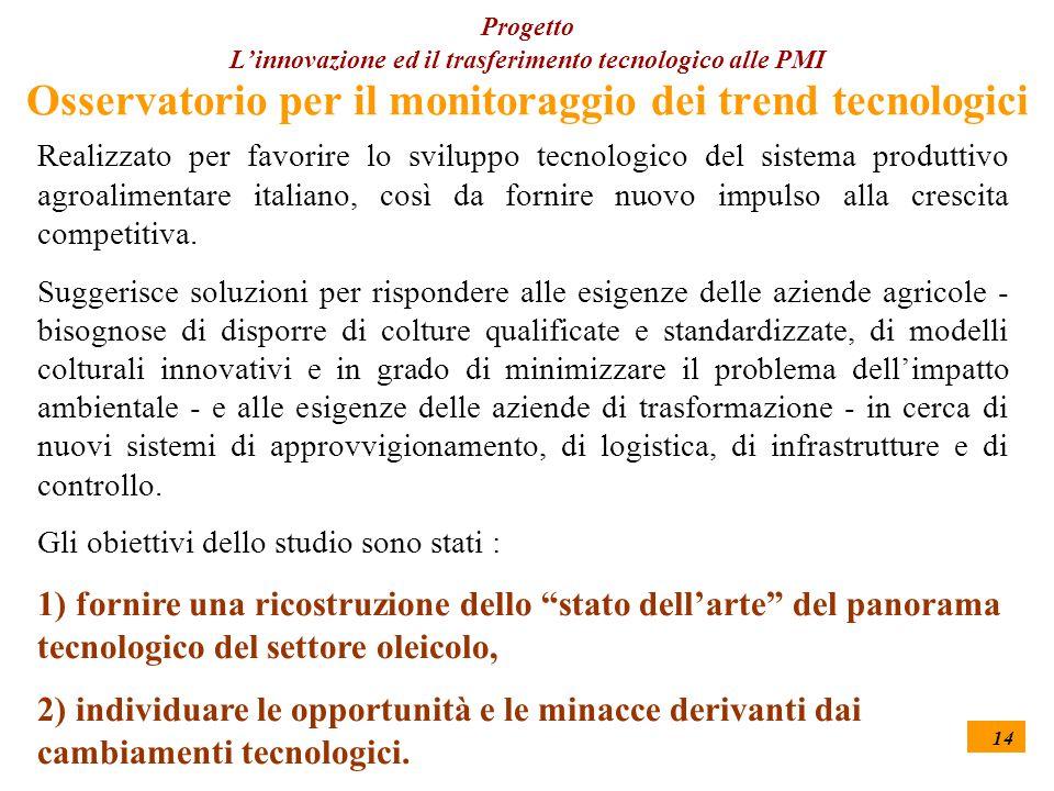 14 Progetto L'innovazione ed il trasferimento tecnologico alle PMI Osservatorio per il monitoraggio dei trend tecnologici Realizzato per favorire lo sviluppo tecnologico del sistema produttivo agroalimentare italiano, così da fornire nuovo impulso alla crescita competitiva.