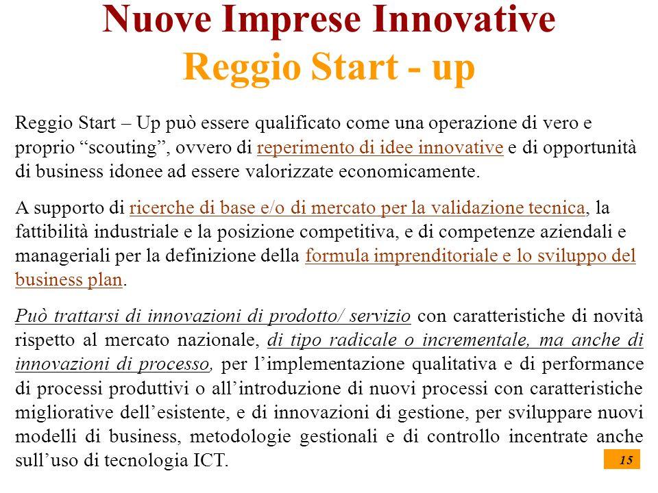 15 Nuove Imprese Innovative Reggio Start - up Reggio Start – Up può essere qualificato come una operazione di vero e proprio scouting , ovvero di reperimento di idee innovative e di opportunità di business idonee ad essere valorizzate economicamente.