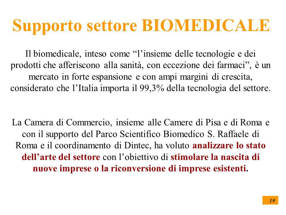 19 Supporto settore BIOMEDICALE Il biomedicale, inteso come l'insieme delle tecnologie e dei prodotti che afferiscono alla sanità, con eccezione dei farmaci , è un mercato in forte espansione e con ampi margini di crescita, considerato che l'Italia importa il 99,3% della tecnologia del settore.