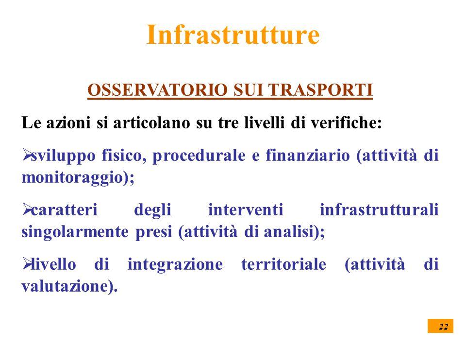 22 Infrastrutture OSSERVATORIO SUI TRASPORTI Le azioni si articolano su tre livelli di verifiche:  sviluppo fisico, procedurale e finanziario (attivi