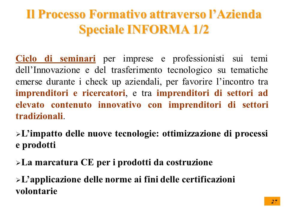 27 Il Processo Formativo attraverso l'Azienda Speciale INFORMA 1/2 Ciclo di seminari per imprese e professionisti sui temi dell'Innovazione e del tras