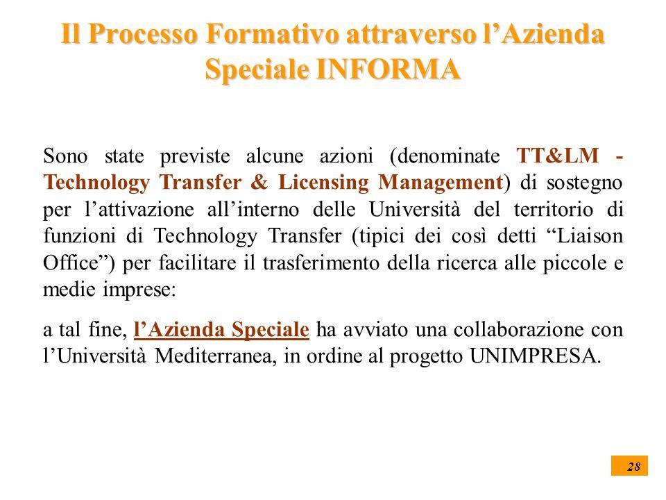 28 Il Processo Formativo attraverso l'Azienda Speciale INFORMA Sono state previste alcune azioni (denominate TT&LM - Technology Transfer & Licensing M