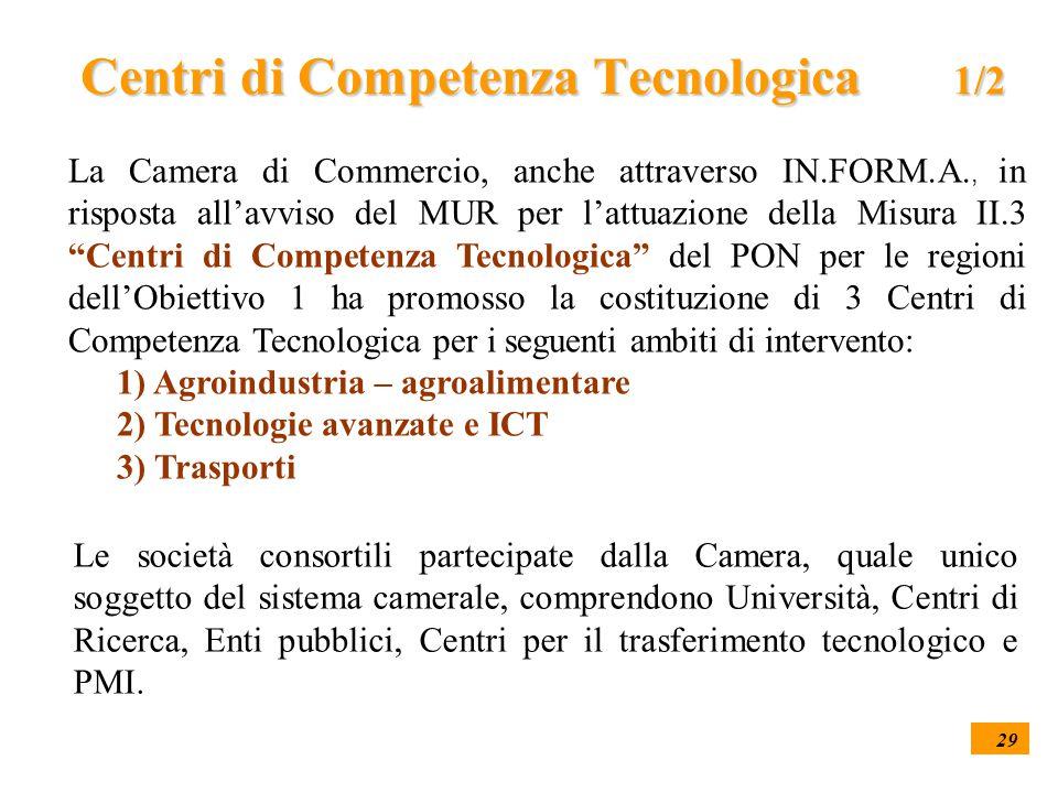 29 Centri di Competenza Tecnologica 1/2 La Camera di Commercio, anche attraverso IN.FORM.A., in risposta all'avviso del MUR per l'attuazione della Misura II.3 Centri di Competenza Tecnologica del PON per le regioni dell'Obiettivo 1 ha promosso la costituzione di 3 Centri di Competenza Tecnologica per i seguenti ambiti di intervento: 1) Agroindustria – agroalimentare 2) Tecnologie avanzate e ICT 3) Trasporti Le società consortili partecipate dalla Camera, quale unico soggetto del sistema camerale, comprendono Università, Centri di Ricerca, Enti pubblici, Centri per il trasferimento tecnologico e PMI.