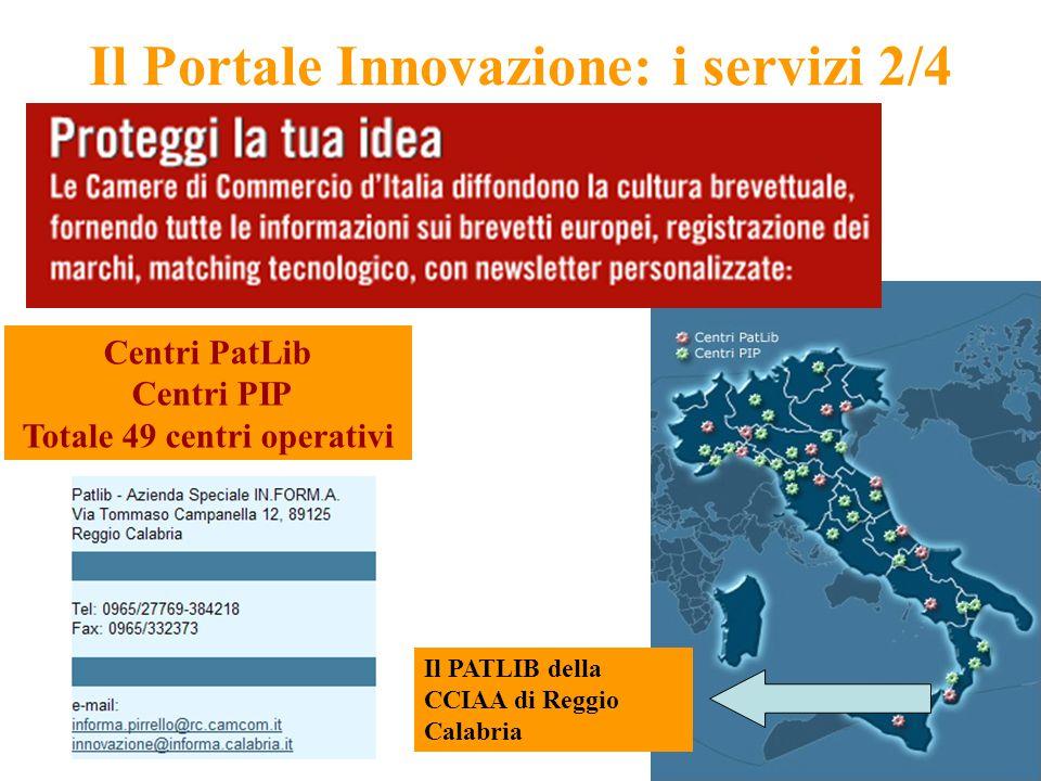 6 Il Portale Innovazione: i servizi 2/4 Centri PatLib Centri PIP Totale 49 centri operativi Il PATLIB della CCIAA di Reggio Calabria