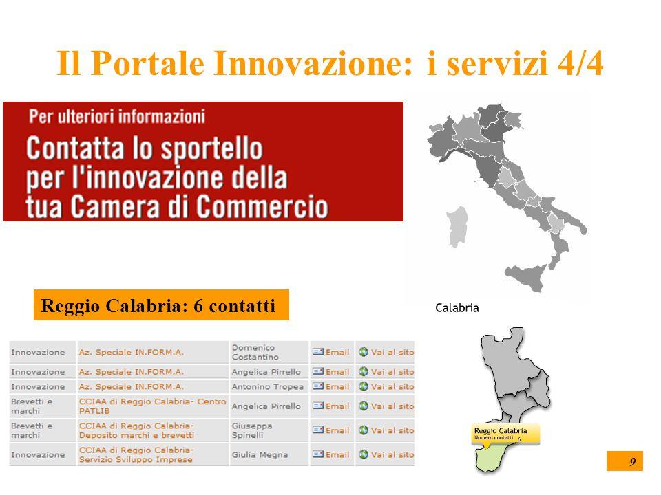 9 Il Portale Innovazione: i servizi 4/4 Reggio Calabria: 6 contatti