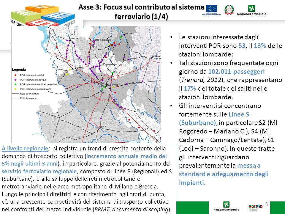 6 Asse 3: Focus sul contributo al sistema ferroviario (1/4) Le stazioni interessate dagli interventi POR sono 53, il 13% delle stazioni lombarde; Tali stazioni sono frequentate ogni giorno da 102.011 passeggeri (Trenord, 2012), che rappresentano il 17% del totale dei saliti nelle stazioni lombarde.