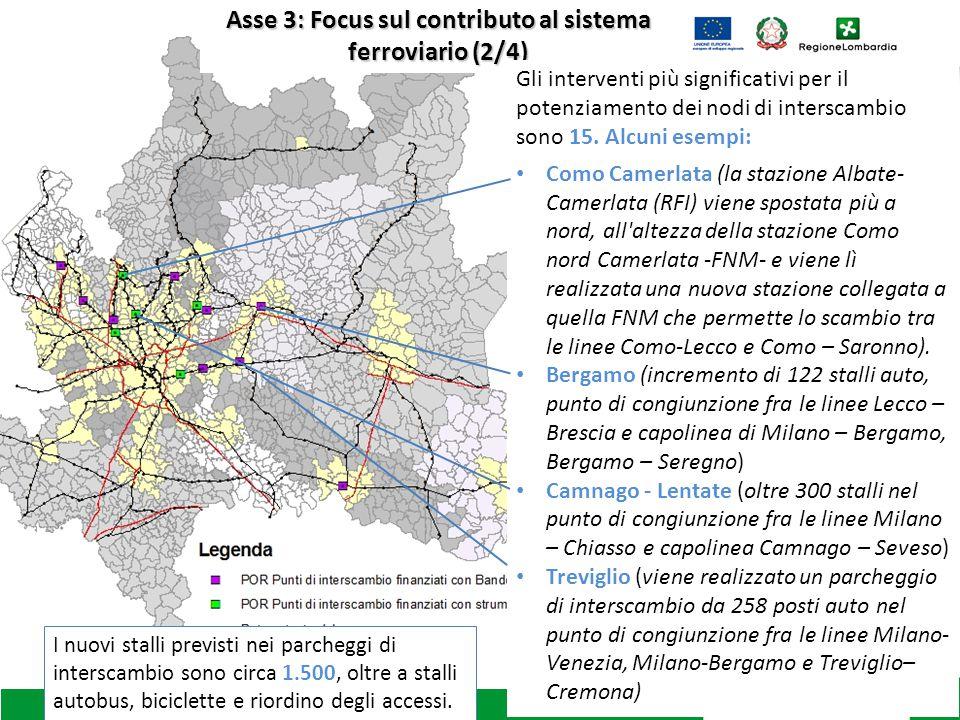 7 INTERSCAMBIO Asse 3: Focus sul contributo al sistema ferroviario (2/4) Gli interventi più significativi per il potenziamento dei nodi di interscambio sono 15.