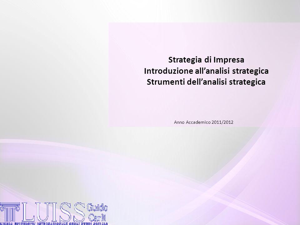 Agenda 1Elementi introduttivi 2Strategia di corporate 3 Approccio Porteriano 3.1 Analisi del settore 3.2 Analisi dei raggruppamenti strategici 3.3 Analisi delle attività 5Strumenti di base dell'analisi strategica 4Approccio Risorse e competenze