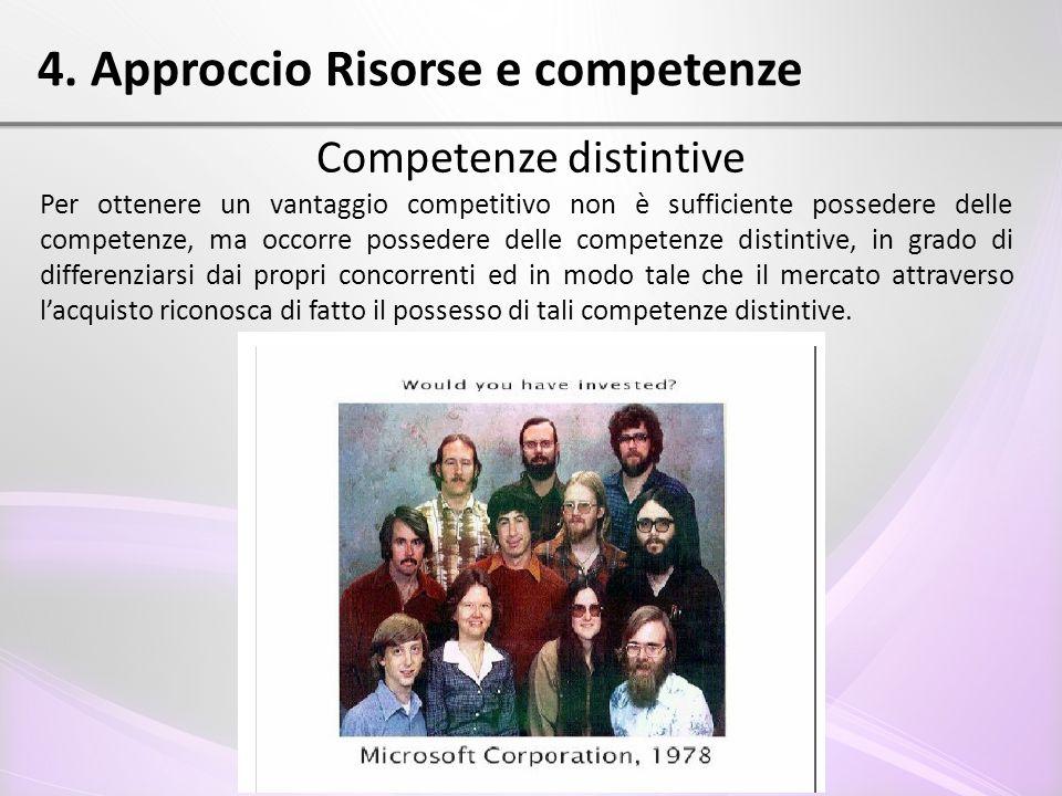 4. Approccio Risorse e competenze Competenze distintive Per ottenere un vantaggio competitivo non è sufficiente possedere delle competenze, ma occorre