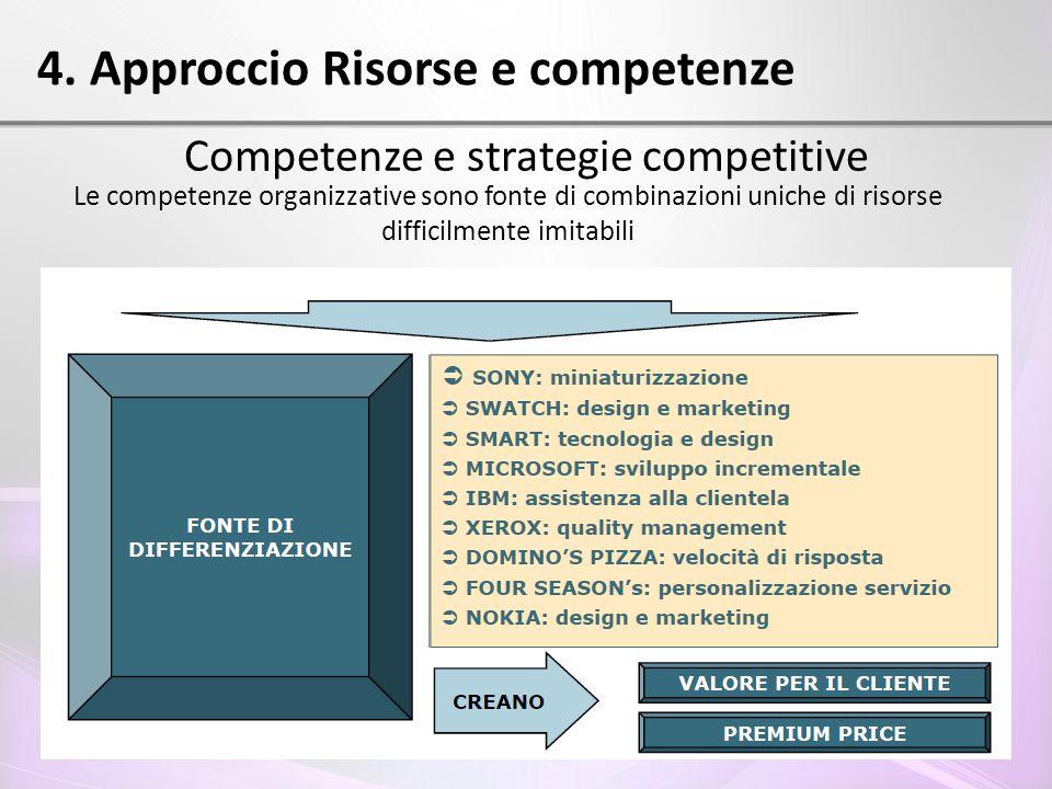 4. Approccio Risorse e competenze Competenze e strategie competitive Le competenze organizzative sono fonte di combinazioni uniche di risorse difficil