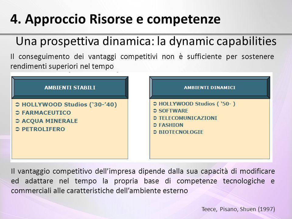 4. Approccio Risorse e competenze Una prospettiva dinamica: la dynamic capabilities Il conseguimento dei vantaggi competitivi non è sufficiente per so