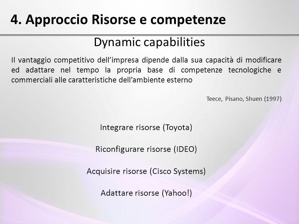 4. Approccio Risorse e competenze Dynamic capabilities Il vantaggio competitivo dell'impresa dipende dalla sua capacità di modificare ed adattare nel