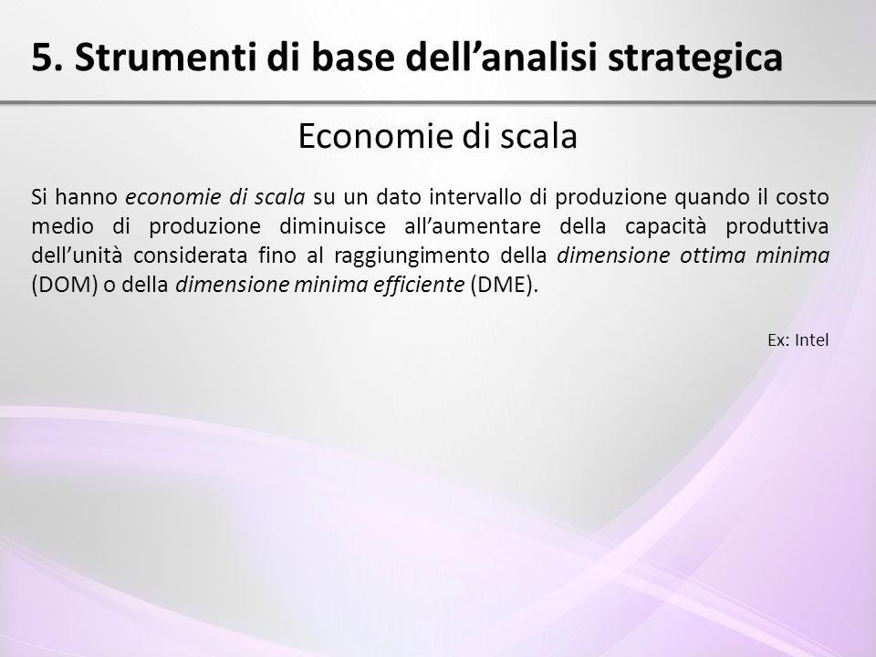 5. Strumenti di base dell'analisi strategica Economie di scala Si hanno economie di scala su un dato intervallo di produzione quando il costo medio di