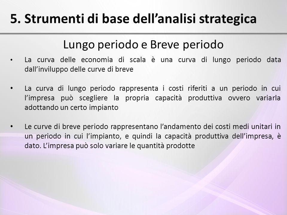 5. Strumenti di base dell'analisi strategica Lungo periodo e Breve periodo La curva delle economia di scala è una curva di lungo periodo data dall'inv
