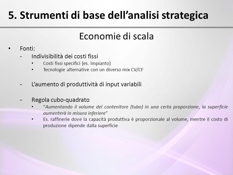 5. Strumenti di base dell'analisi strategica Economie di scala Fonti: - Indivisibilità dei costi fissi Costi fissi specifici (es. impianto) Tecnologie