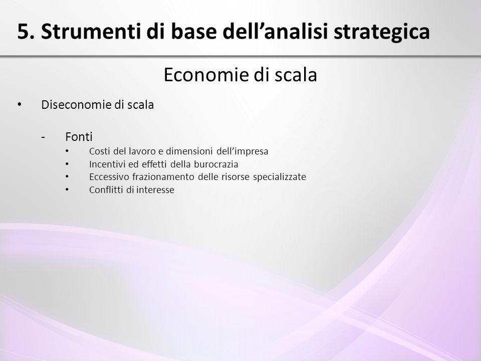5. Strumenti di base dell'analisi strategica Economie di scala Diseconomie di scala - Fonti Costi del lavoro e dimensioni dell'impresa Incentivi ed ef