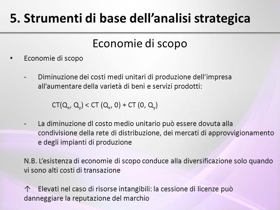 5. Strumenti di base dell'analisi strategica Economie di scopo - Diminuzione dei costi medi unitari di produzione dell'impresa all'aumentare della var