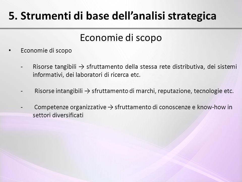 5. Strumenti di base dell'analisi strategica Economie di scopo - Risorse tangibili → sfruttamento della stessa rete distributiva, dei sistemi informat