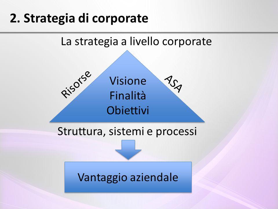 2. Strategia di corporate La strategia a livello corporate Visione Finalità Obiettivi Risorse ASA Struttura, sistemi e processi Vantaggio aziendale