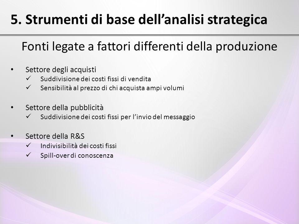 5. Strumenti di base dell'analisi strategica Fonti legate a fattori differenti della produzione Settore degli acquisti Suddivisione dei costi fissi di