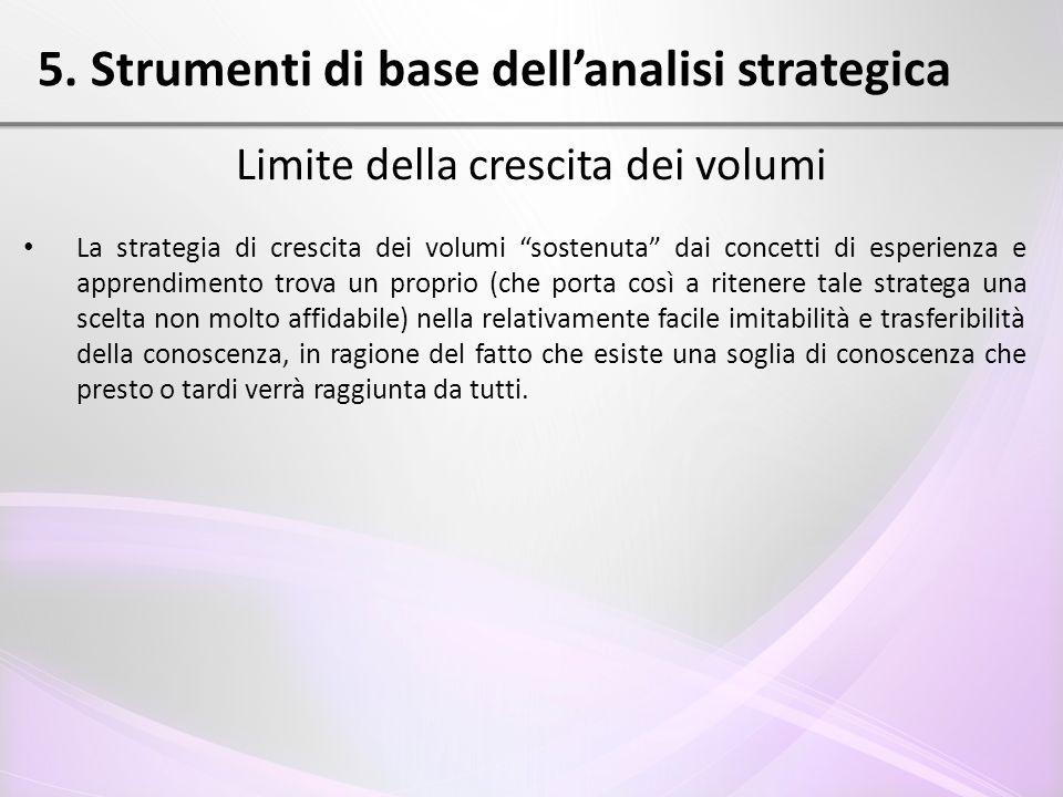 """5. Strumenti di base dell'analisi strategica Limite della crescita dei volumi La strategia di crescita dei volumi """"sostenuta"""" dai concetti di esperien"""