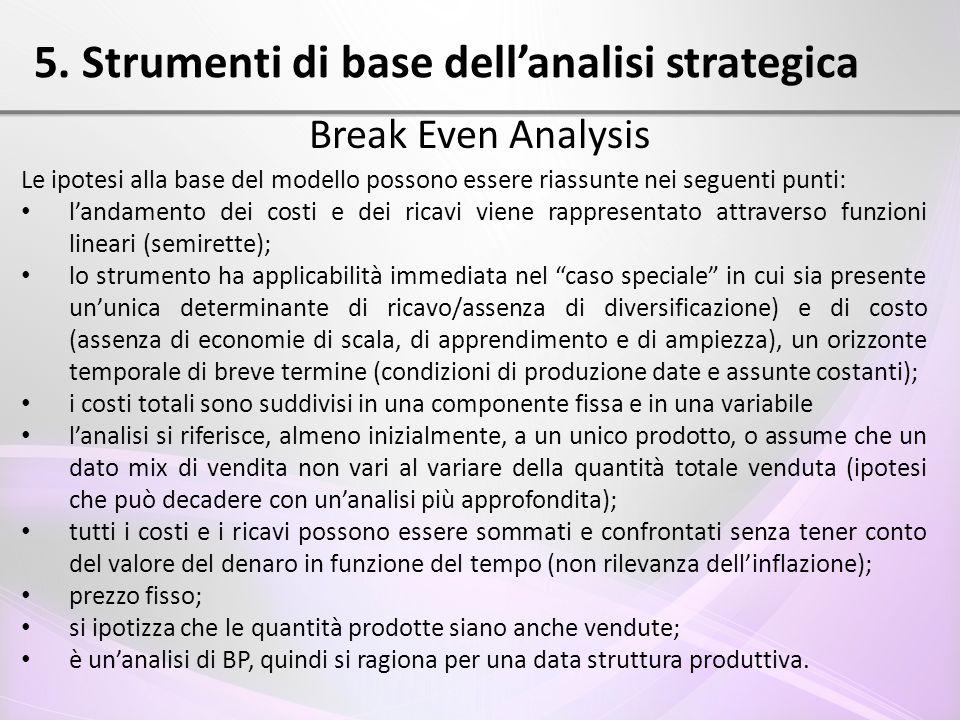 5. Strumenti di base dell'analisi strategica Break Even Analysis Le ipotesi alla base del modello possono essere riassunte nei seguenti punti: l'andam