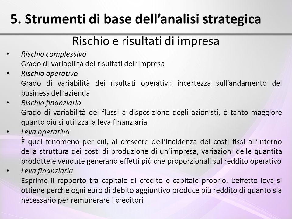 5. Strumenti di base dell'analisi strategica Rischio e risultati di impresa Rischio complessivo Grado di variabilità dei risultati dell'impresa Rischi