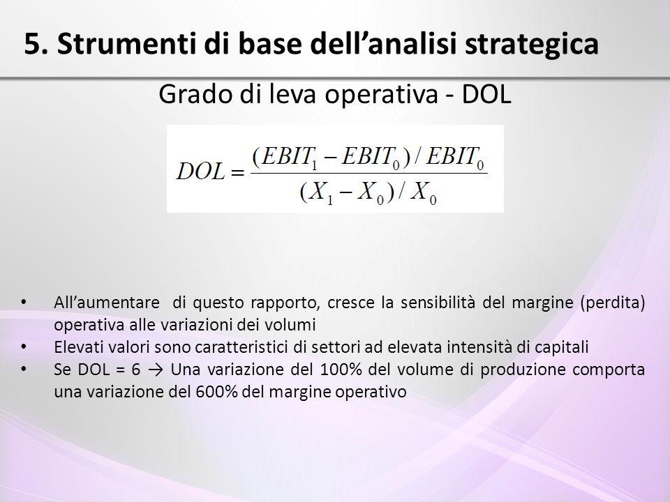 5. Strumenti di base dell'analisi strategica Grado di leva operativa - DOL All'aumentare di questo rapporto, cresce la sensibilità del margine (perdit