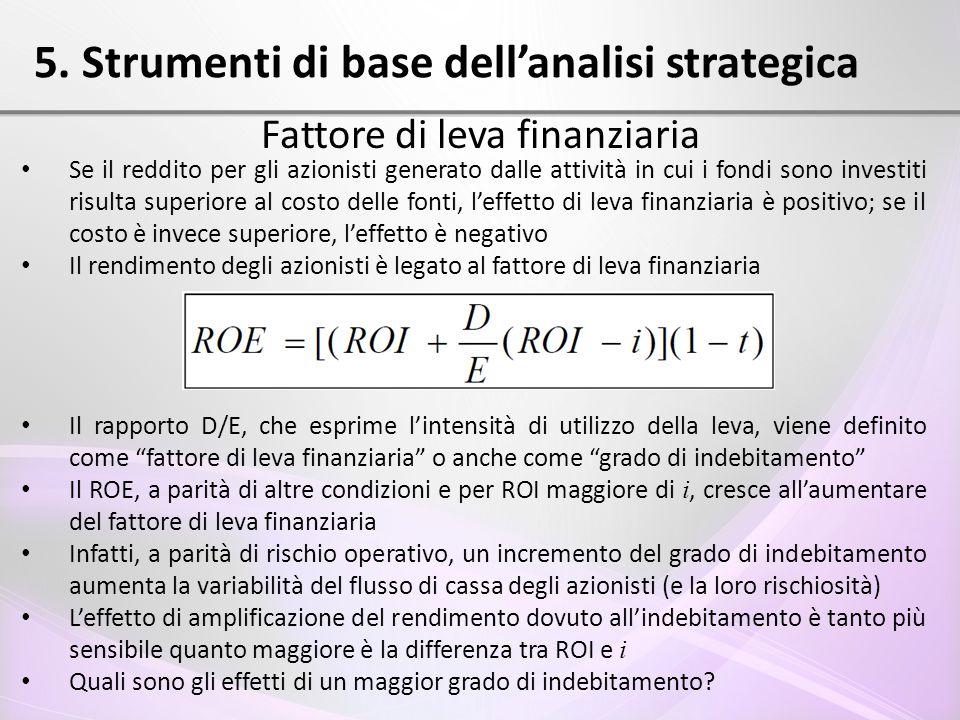 5. Strumenti di base dell'analisi strategica Fattore di leva finanziaria Se il reddito per gli azionisti generato dalle attività in cui i fondi sono i