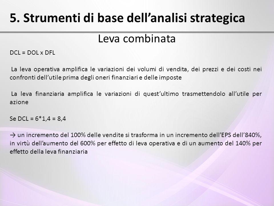 5. Strumenti di base dell'analisi strategica Leva combinata DCL = DOL x DFL La leva operativa amplifica le variazioni dei volumi di vendita, dei prezz