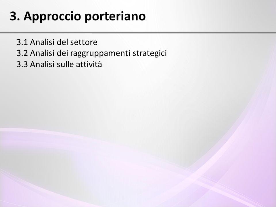 3. Approccio porteriano 3.1 Analisi del settore 3.2 Analisi dei raggruppamenti strategici 3.3 Analisi sulle attività