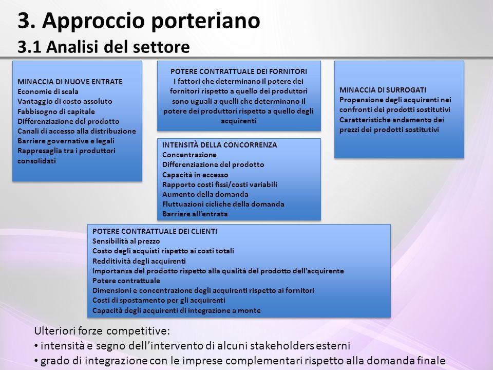 3. Approccio porteriano 3.1 Analisi del settore POTERE CONTRATTUALE DEI FORNITORI I fattori che determinano il potere dei fornitori rispetto a quello
