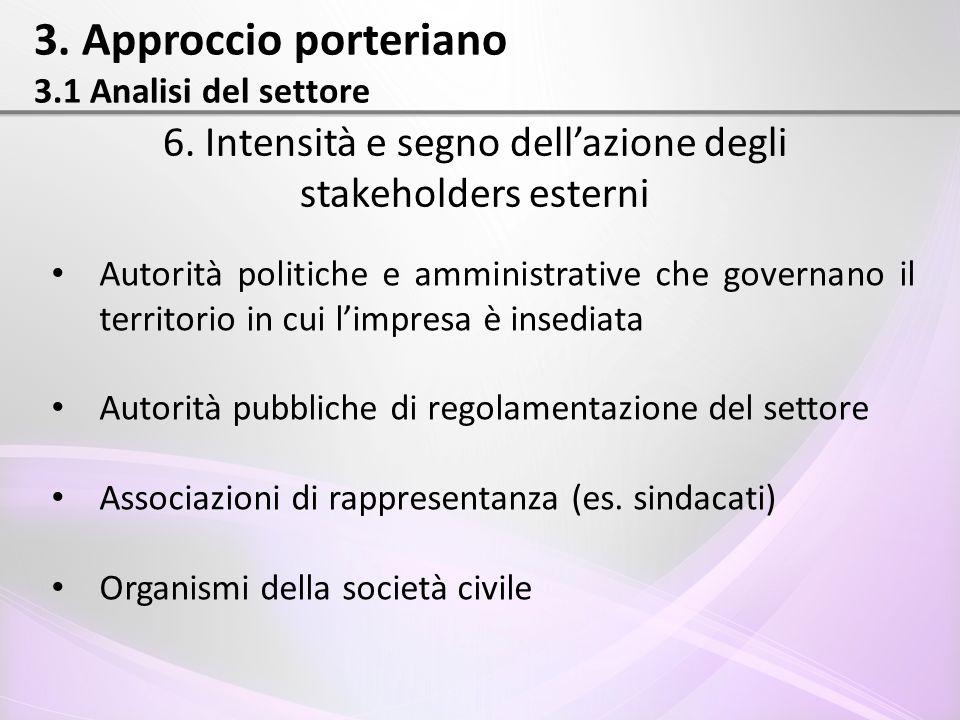 3. Approccio porteriano 3.1 Analisi del settore 6. Intensità e segno dell'azione degli stakeholders esterni Autorità politiche e amministrative che go