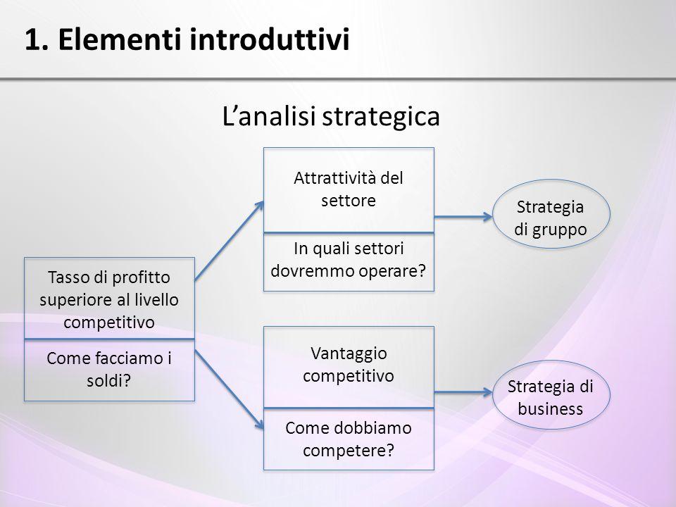 La redditività di un'impresa dipende da due fattori: - La redditività del settore in cui opera - La sua posizione competitiva rispetto ai concorrenti La strategia deve definire: - In quale settore operare (strategia di corporate) - Come competere nel settore (strategia di business) 1.