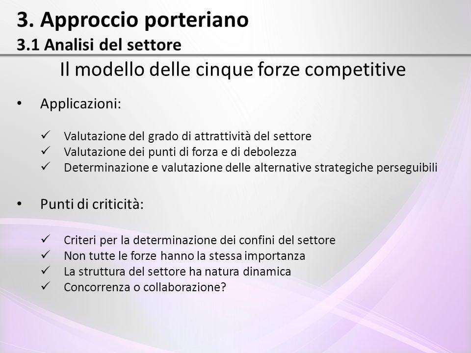 3. Approccio porteriano 3.1 Analisi del settore Il modello delle cinque forze competitive Applicazioni: Valutazione del grado di attrattività del sett