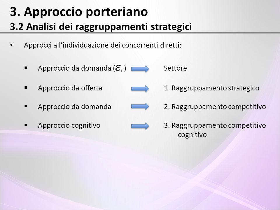 3. Approccio porteriano 3.2 Analisi dei raggruppamenti strategici Approcci all'individuazione dei concorrenti diretti:  Approccio da domanda ( ε i )