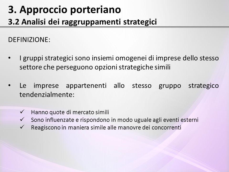 3. Approccio porteriano 3.2 Analisi dei raggruppamenti strategici DEFINIZIONE: I gruppi strategici sono insiemi omogenei di imprese dello stesso setto