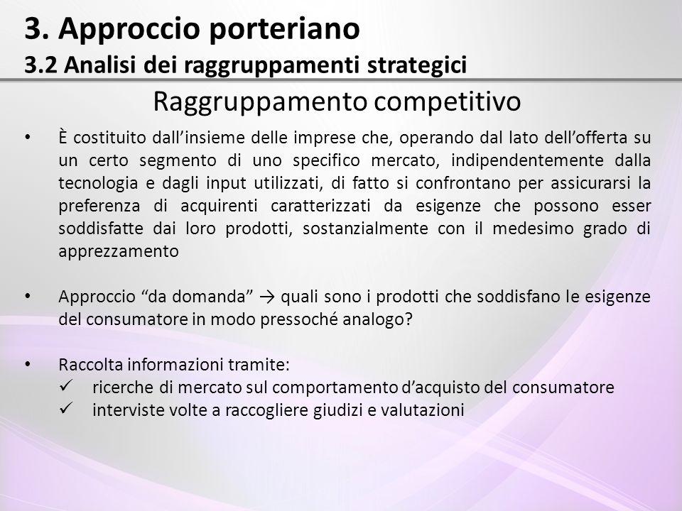 3. Approccio porteriano 3.2 Analisi dei raggruppamenti strategici Raggruppamento competitivo È costituito dall'insieme delle imprese che, operando dal