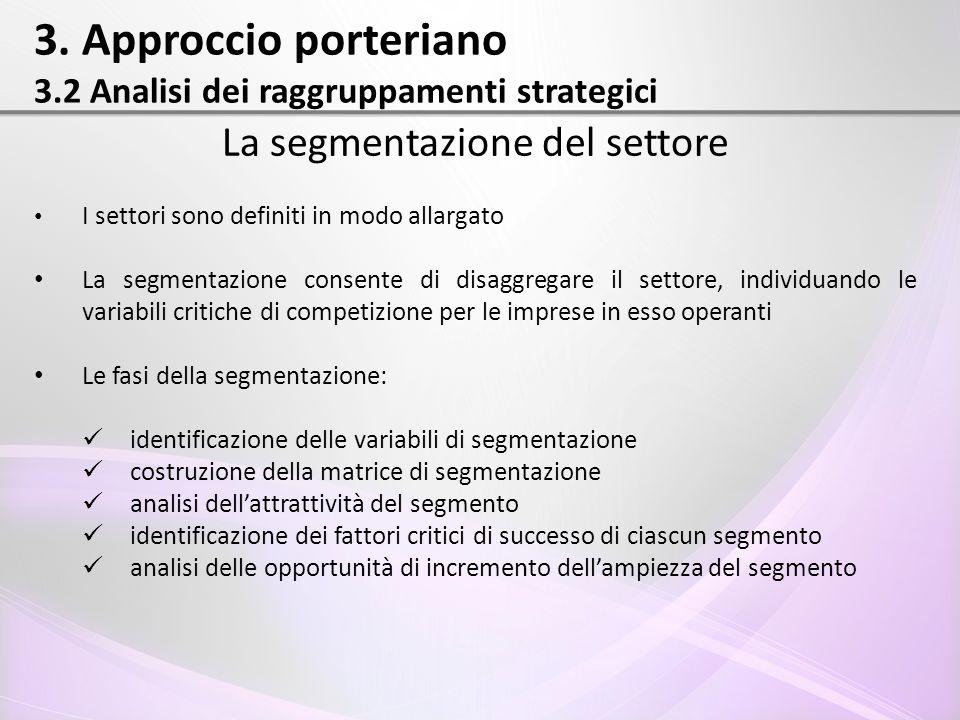 3. Approccio porteriano 3.2 Analisi dei raggruppamenti strategici La segmentazione del settore I settori sono definiti in modo allargato La segmentazi
