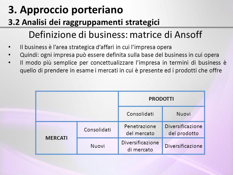 3. Approccio porteriano 3.2 Analisi dei raggruppamenti strategici Definizione di business: matrice di Ansoff Il business è l'area strategica d'affari