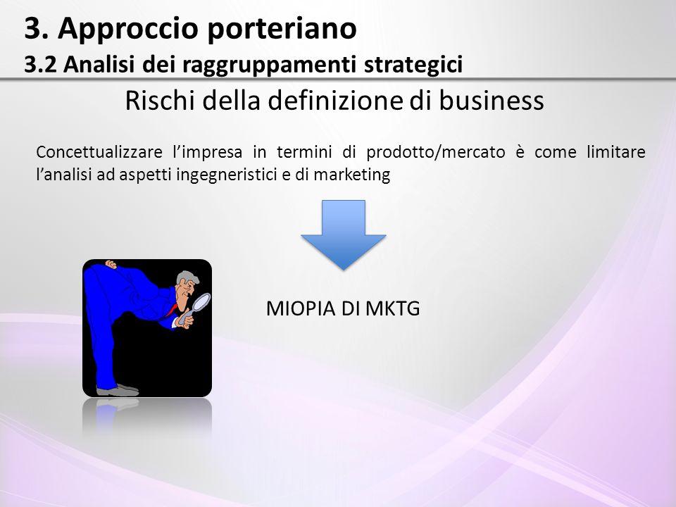 3. Approccio porteriano 3.2 Analisi dei raggruppamenti strategici Rischi della definizione di business Concettualizzare l'impresa in termini di prodot