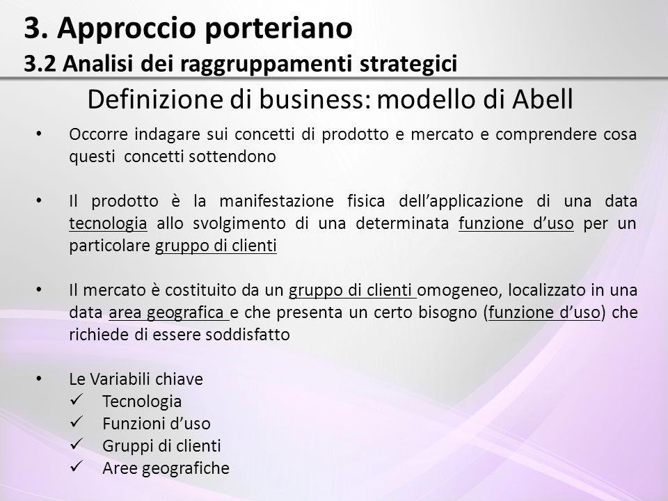 3. Approccio porteriano 3.2 Analisi dei raggruppamenti strategici Definizione di business: modello di Abell Occorre indagare sui concetti di prodotto