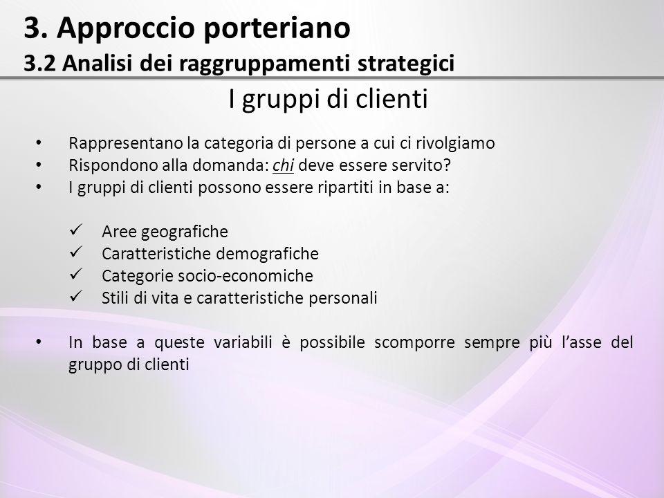 3. Approccio porteriano 3.2 Analisi dei raggruppamenti strategici I gruppi di clienti Rappresentano la categoria di persone a cui ci rivolgiamo Rispon