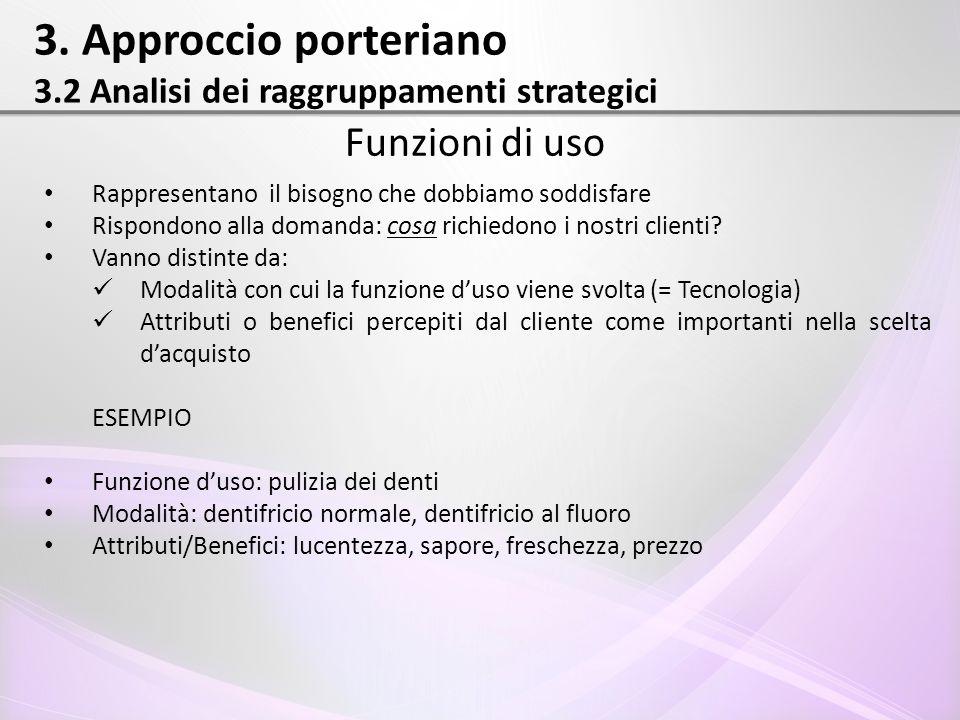 3. Approccio porteriano 3.2 Analisi dei raggruppamenti strategici Funzioni di uso Rappresentano il bisogno che dobbiamo soddisfare Rispondono alla dom