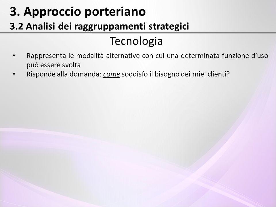 3. Approccio porteriano 3.2 Analisi dei raggruppamenti strategici Tecnologia Rappresenta le modalità alternative con cui una determinata funzione d'us