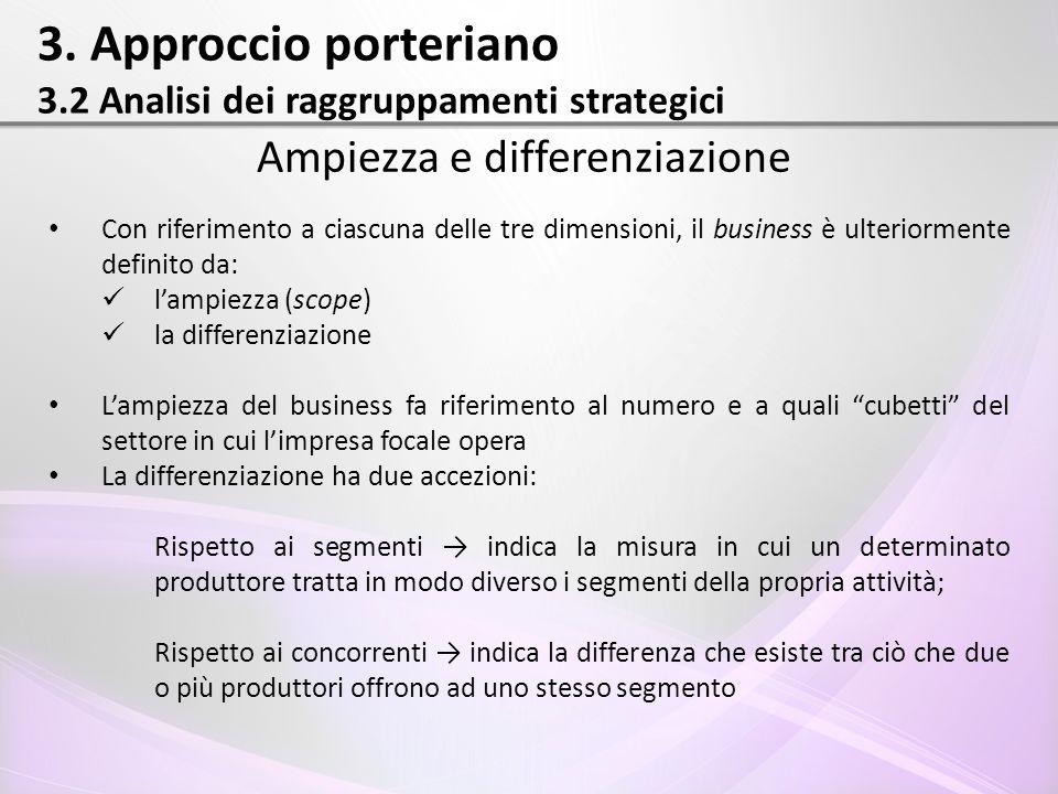 3. Approccio porteriano 3.2 Analisi dei raggruppamenti strategici Ampiezza e differenziazione Con riferimento a ciascuna delle tre dimensioni, il busi