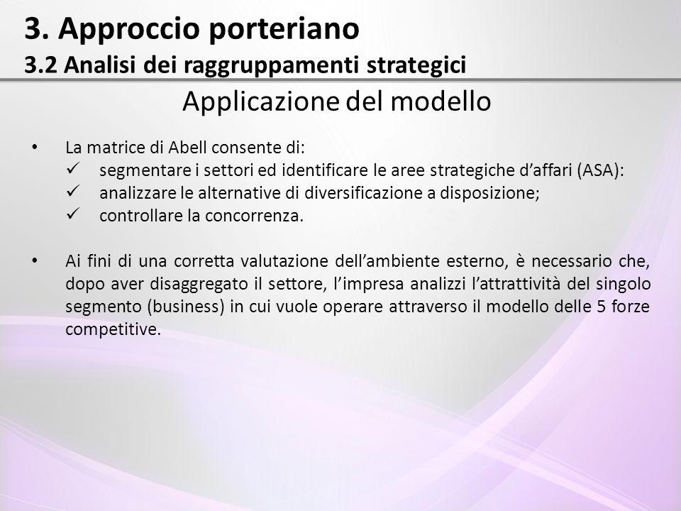 3. Approccio porteriano 3.2 Analisi dei raggruppamenti strategici Applicazione del modello La matrice di Abell consente di: segmentare i settori ed id