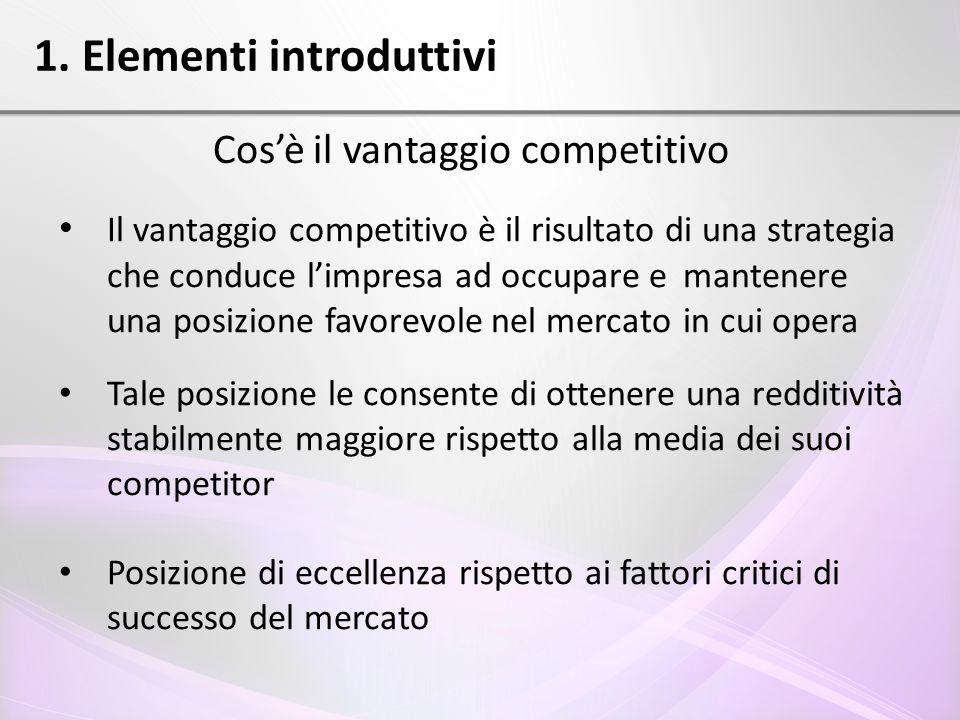 Il vantaggio competitivo è il risultato di una strategia che conduce l'impresa ad occupare e mantenere una posizione favorevole nel mercato in cui ope