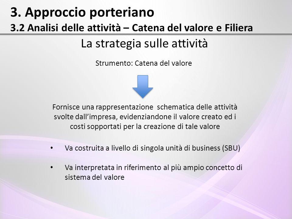 3. Approccio porteriano 3.2 Analisi delle attività – Catena del valore e Filiera La strategia sulle attività Strumento: Catena del valore Fornisce una